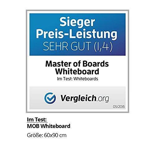 MOB Whiteboard – Sieger Preis-Leistung (Note 1,4) – 13 Größen – magnetisch und beschreibbar – Magnettafel Magnetwand – mit Aluminium-Rahmen, Stiftablage – für Hoch- und Querformat – 90 x 120 cm - 7