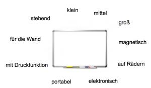 whiteboard-typen